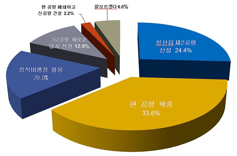 그래프수정-1.jpg
