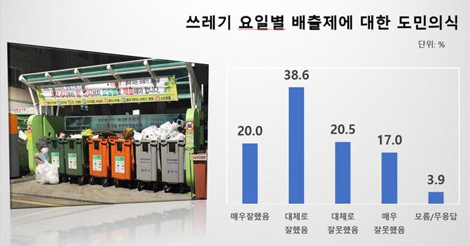 쓰레기배출제-최종.jpg