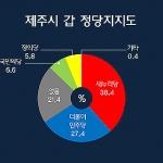 [총선 여론조사] 정당지지율 '새누리 41~36%, 더민주 28~23%'