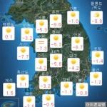[오늘 날씨] 강추위 한풀 꺾이고, 대체로 맑음...이번주 주간예보는?