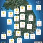 [오늘 날씨] 대체로 맑고 '포근'...따스한 햇살, 기온 부쩍↑