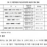 감사위원회의 이상한 '비공개' 아집...수감기관명은 왜 비밀?