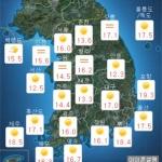 [오늘 날씨] 초여름 더위, 강렬한 햇살...이번주 주간예보는?