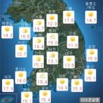 [오늘 날씨] 맑고 강렬한 햇살, '더위' 기승...대조기 해수면 상승