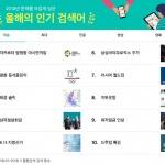 카카오, 올해 인기 검색어 공개...1위는?
