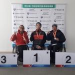 제16회 전국장애인동계체전, 제주선수단 역대 최고 성적