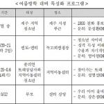 제주도청소년상담복지센터, 2019 여름방학 상담 주간 운영