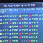 제주 보전지역조례 '부결'...제2공항 찬반 프레임에 발목